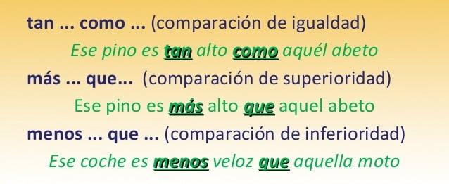 Comparación 2