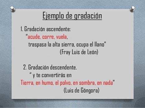 Gradación 3
