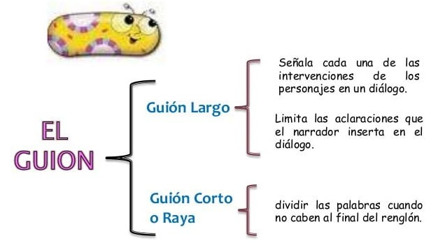 La Raya o Guion Largo 1