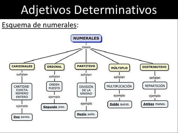 adjetivos 2