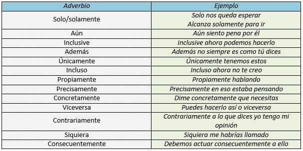 adverbios 1
