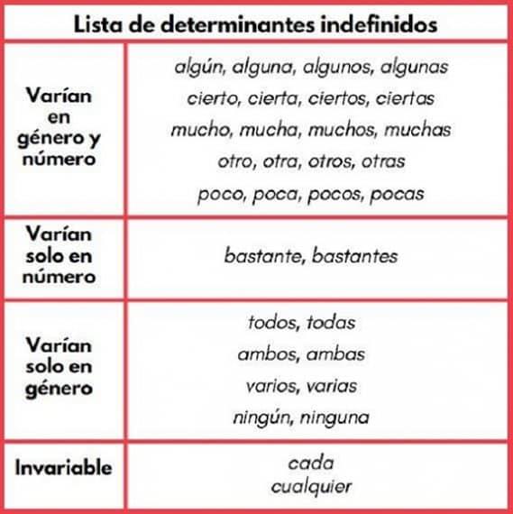 determinantes 3