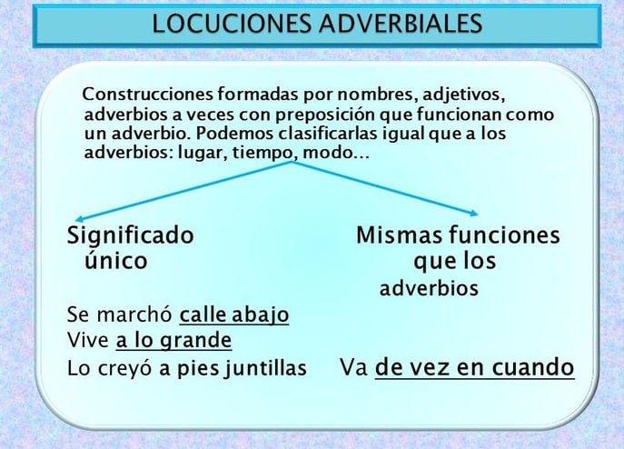 locuciones adverbiales 2