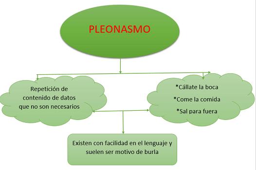 pleonasmo 2