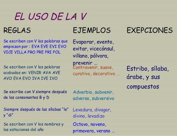reglas de la v 3