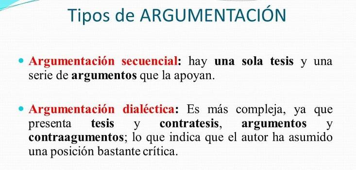 tipos de argumentación 3