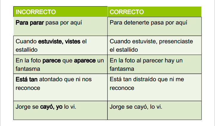 Cacofonía_2