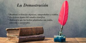 Demostración. Significado e importancia
